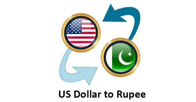 Dollar USD to Pakistan Rupee - Free Converter for Android